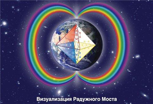 25 июля — День Вне Времени. Медитация «Радужный Мост»